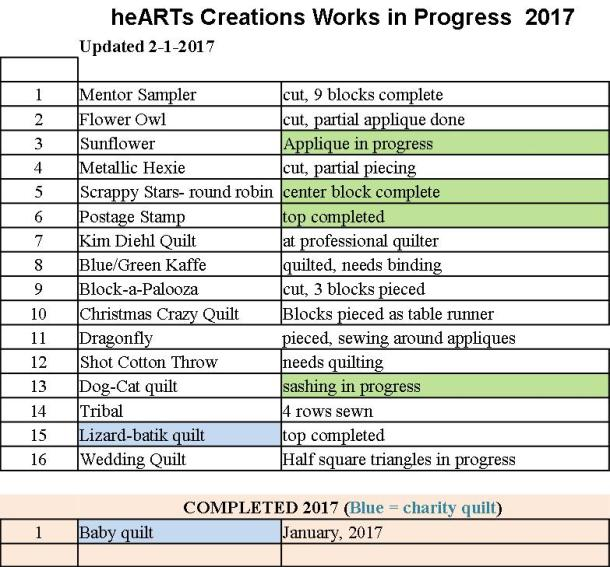 1-17-progress-listing