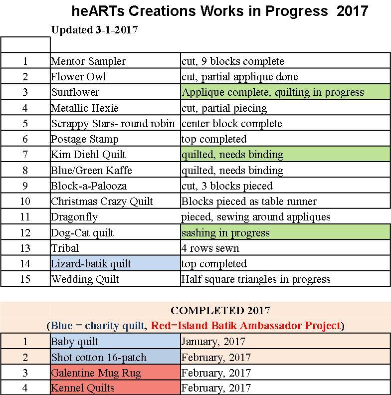 feb-2017-wips-heartscreations